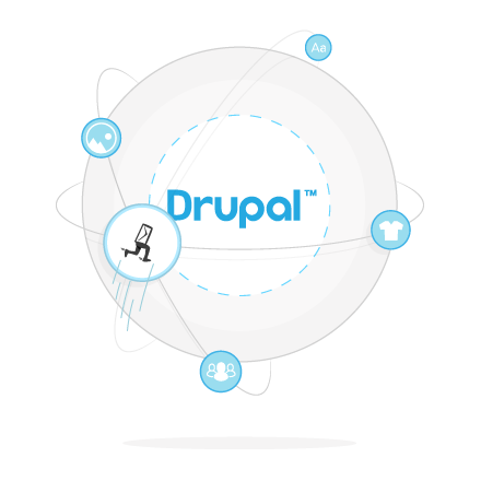 Grafik_Integrationen_Drupal