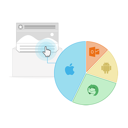 email client report