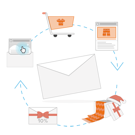 Creating Email Campaigns